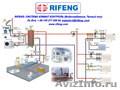 RIFENG - Сантехника